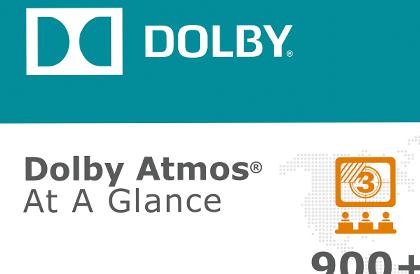 LeadGen-Thumbnail-Dolby